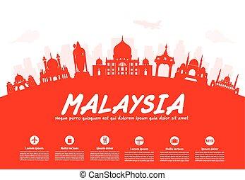 מלזיה, טייל, ציוני דרך