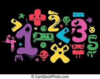 מתמטיקה, מספרים, מפלצות