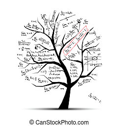 מתמטיקה, עץ, ל, שלך, עצב