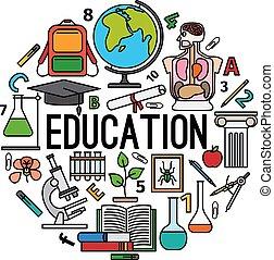 סיבוב, מושג, חינוך, כנה