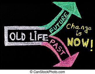 עכשיו, מושג, סגנון חיים, לוח, גיר, כתב יד, השתנה