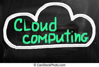ענן, לחשב, טכנולוגיה, מושג