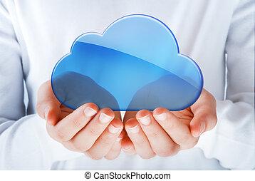 ענן, לחשב
