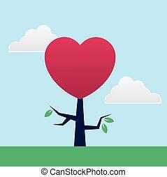 עץ, לב