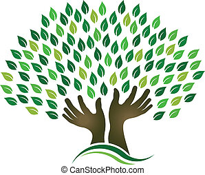 עץ, לקוות, ידיים