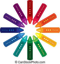 צבע, גלגל, עפרון צבע