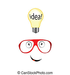 רעיון, דוגמה, משקפיים