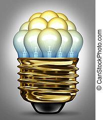 רעיונות, ארגון