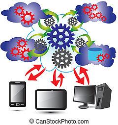 רשת, ענן, לחשב