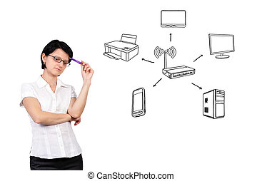 רשת של מחשב
