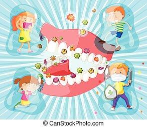 שלהם, פה, חיידקים, ילדים