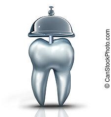 של השיניים, שרת