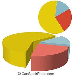 שרטט, שלושה, עוגה, נתונים, כלכלות, 3d