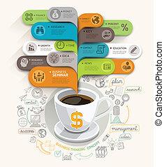 ありなさい, コーヒー, 使われた, 旗, ビジネス, カップ, 考え, concept., ワークフロー, レイアウト, 図, infographic, スピーチ, 網, template., 泡, デザイン, 缶