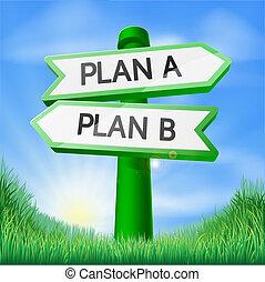 ∥あるいは∥, 概念, b, 計画, 印