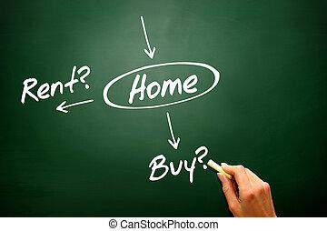 ∥あるいは∥, 決定しなさい, 賃貸料, プレゼンテーション, 買い物, 概念, 手, 引かれる, 家