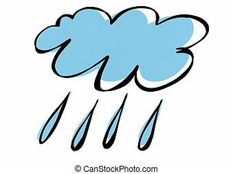 いたずら書き, 雲, ∥で∥, 雨