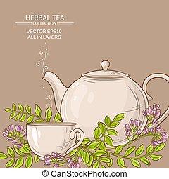 お茶, イラスト, astragalus