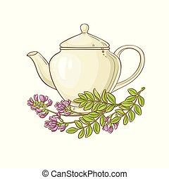 お茶, ティーポット, astragalus