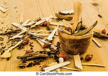 お茶, 中国 薬, 伝統的である