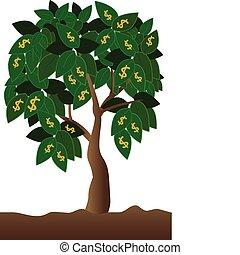 お金の 木