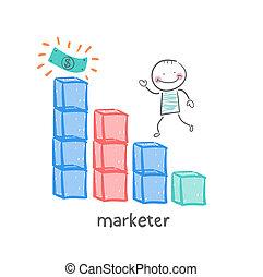 お金, 動くこと, marketer, スケジュール