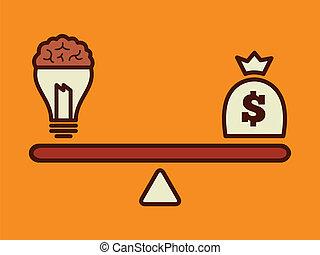 お金, 概念, 考え