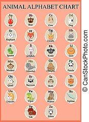 かわいい, d, alphabet., y, b, character., j, h, 手紙, f, 面白い, o, m, k, u, 動物, s, q, e, w, x, c, v, a, i, g, 漫画, n, l, t, r, z, p