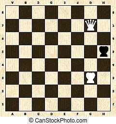こう着状態, チェス, 状態