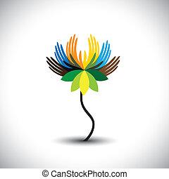 これ, 一緒に, 虹, graphic., 提示, 統一, 花, 手, 概念, 共同体, ベクトル, イラスト, colors-, 水, 人々, ∥など∥, lily(lotus), 人間, 花弁, 同盟, 成っている