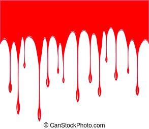 したたり, 背景, 血