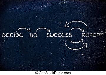 しなさい, 成功, 矢, イラスト, repeat:, 言葉, 決定しなさい