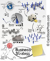 しわくちゃになった, 概念, ビジネス, 創造的, メモ, 作戦, ペーパー, 背景, 手, 引かれる, 付せん
