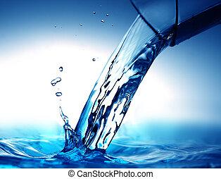 たたきつける水