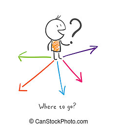 どこ(で・に)か, へ, go?, 人, chooses, どこ(で・に)か, へ, go.