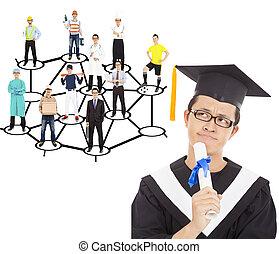 について, 彼の, 考え, 卒業生, キャリア, 計画