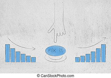 について, srat, グラフ, 苦境, 偉人, それ, ひどく, 押し, バー, 手, ボタン, 変化しなさい
