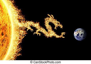 ∥に向かって∥, 火, 太陽, ドラゴン, 地球, ヘッディング
