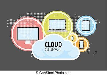 のように, タブレット, 計算, smartphone, concept., 装置, 様々, pc, コンピュータ, 接続される, ラップトップ, 雲