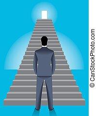 はしご, 概念, 企業のビジネス