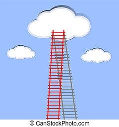 はしご, success.