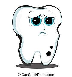 ひどく, 歯