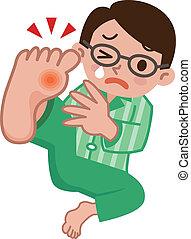 ほしい, 痛み, 男性, gout