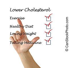 より低い, リスト, コレステロール