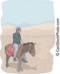 ろば, 砂漠
