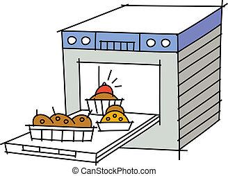 アイコン, オーブン