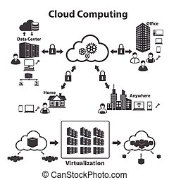 アイコン, セット, 大きい, 計算, データ, 雲