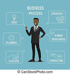 アイコン, ビジネスマン, ビジネス, 泡, プロセス, スピーチ