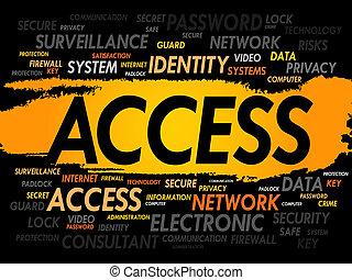 アクセス, 単語, 雲