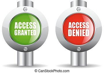 アクセス, granted, 否定された, サイン